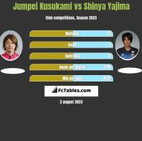 Jumpei Kusukami vs Shinya Yajima h2h player stats