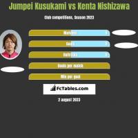 Jumpei Kusukami vs Kenta Nishizawa h2h player stats