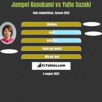 Jumpei Kusukami vs Yuito Suzuki h2h player stats