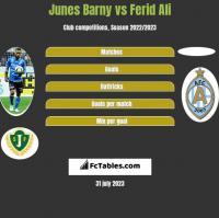 Junes Barny vs Ferid Ali h2h player stats