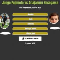Jungo Fujimoto vs Ariajasuru Hasegawa h2h player stats