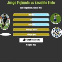 Jungo Fujimoto vs Yasuhito Endo h2h player stats