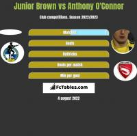 Junior Brown vs Anthony O'Connor h2h player stats
