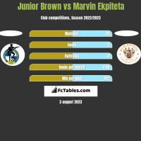 Junior Brown vs Marvin Ekpiteta h2h player stats