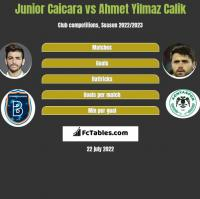 Junior Caicara vs Ahmet Yilmaz Calik h2h player stats