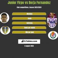Junior Firpo vs Borja Fernandez h2h player stats