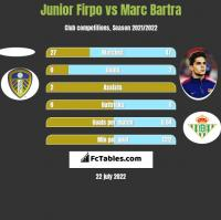 Junior Firpo vs Marc Bartra h2h player stats