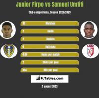 Junior Firpo vs Samuel Umtiti h2h player stats