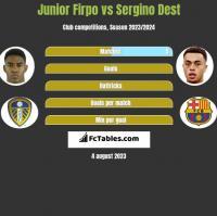 Junior Firpo vs Sergino Dest h2h player stats