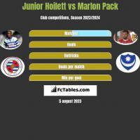 Junior Hoilett vs Marlon Pack h2h player stats
