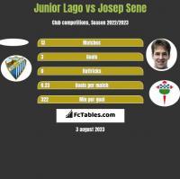 Junior Lago vs Josep Sene h2h player stats