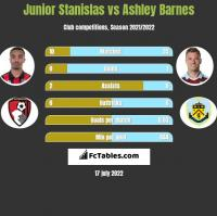 Junior Stanislas vs Ashley Barnes h2h player stats