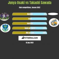 Junya Osaki vs Takashi Sawada h2h player stats