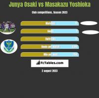 Junya Osaki vs Masakazu Yoshioka h2h player stats