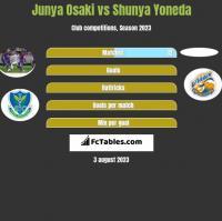 Junya Osaki vs Shunya Yoneda h2h player stats