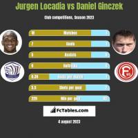 Jurgen Locadia vs Daniel Ginczek h2h player stats