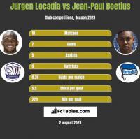Jurgen Locadia vs Jean-Paul Boetius h2h player stats