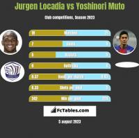 Jurgen Locadia vs Yoshinori Muto h2h player stats
