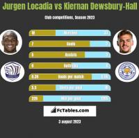 Jurgen Locadia vs Kiernan Dewsbury-Hall h2h player stats