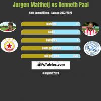 Jurgen Mattheij vs Kenneth Paal h2h player stats