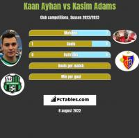 Kaan Ayhan vs Kasim Adams h2h player stats