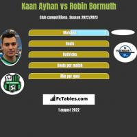 Kaan Ayhan vs Robin Bormuth h2h player stats