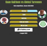 Kaan Kairinen vs Aleksi Tarvonen h2h player stats