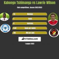 Kabongo Tshimanga vs Lawrie Wilson h2h player stats