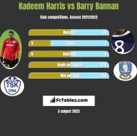 Kadeem Harris vs Barry Bannan h2h player stats