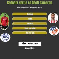 Kadeem Harris vs Geoff Cameron h2h player stats