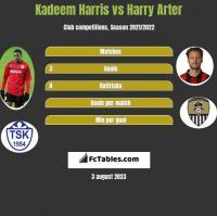 Kadeem Harris vs Harry Arter h2h player stats