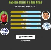 Kadeem Harris vs Ilias Chair h2h player stats