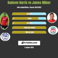 Kadeem Harris vs James Milner h2h player stats