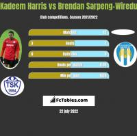 Kadeem Harris vs Brendan Sarpeng-Wiredu h2h player stats