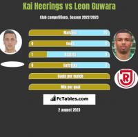 Kai Heerings vs Leon Guwara h2h player stats