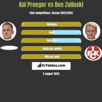 Kai Proeger vs Ben Zolinski h2h player stats