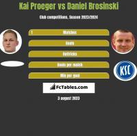 Kai Proeger vs Daniel Brosinski h2h player stats
