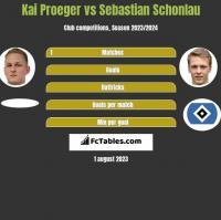 Kai Proeger vs Sebastian Schonlau h2h player stats