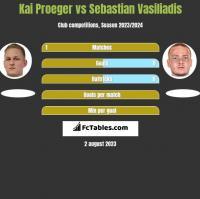 Kai Proeger vs Sebastian Vasiliadis h2h player stats