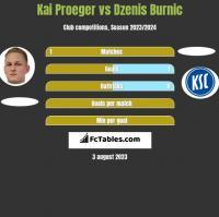 Kai Proeger vs Dzenis Burnic h2h player stats