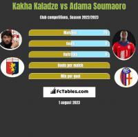 Kakha Kaladze vs Adama Soumaoro h2h player stats