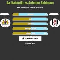 Kal Naismith vs Antonee Robinson h2h player stats