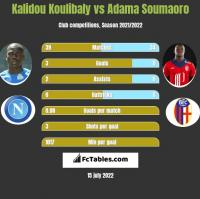Kalidou Koulibaly vs Adama Soumaoro h2h player stats