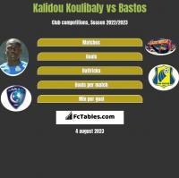 Kalidou Koulibaly vs Bastos h2h player stats