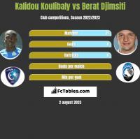 Kalidou Koulibaly vs Berat Djimsiti h2h player stats