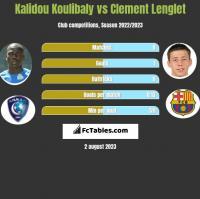 Kalidou Koulibaly vs Clement Lenglet h2h player stats