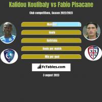 Kalidou Koulibaly vs Fabio Pisacane h2h player stats