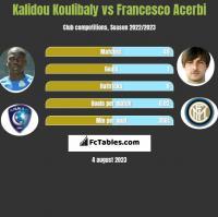 Kalidou Koulibaly vs Francesco Acerbi h2h player stats