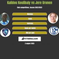 Kalidou Koulibaly vs Jere Uronen h2h player stats