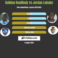 Kalidou Koulibaly vs Jordan Lukaku h2h player stats